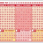 Powerball New Jackpot Hits New High: 67 Millionaires In Two Months For The Powerball