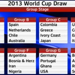 World Cup Schedule 2014: TV & Radio